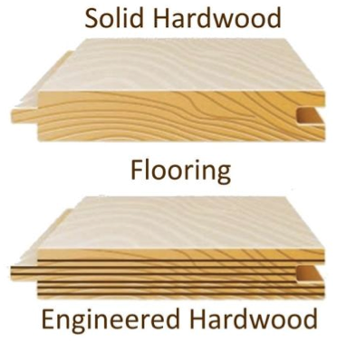 Aaa Hardwood Floors Hardwood